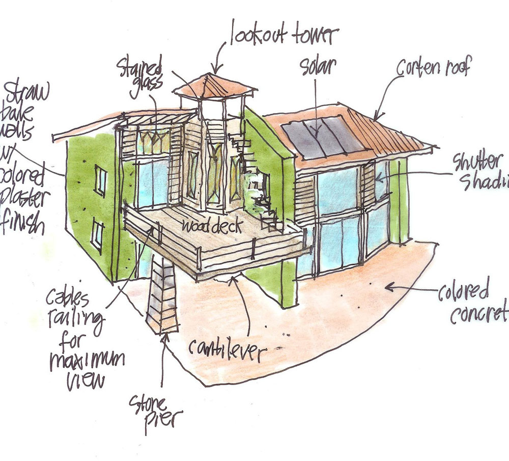 28+ [ passive solar home design concepts ] | reassessing passive